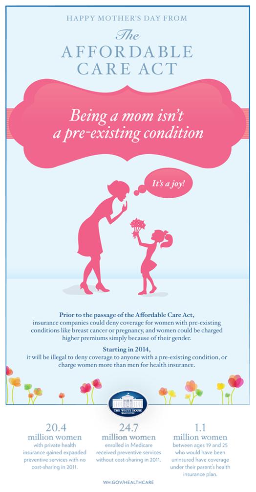 mothersday_affordablecareact