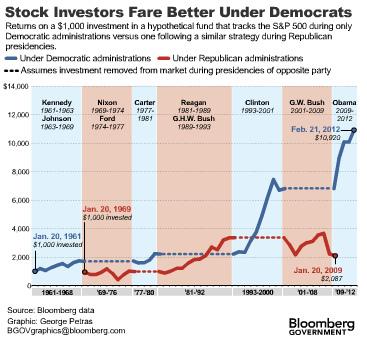 2_bloomberg_stocks