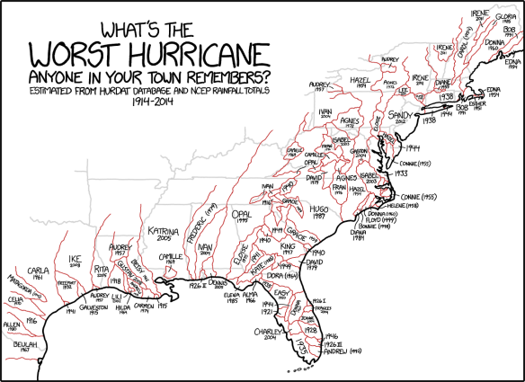 worst_hurricane_large