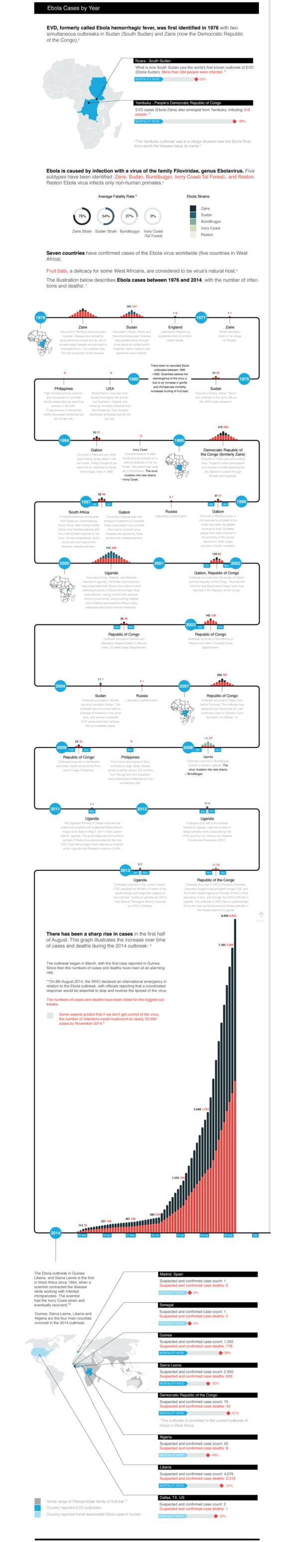ebola_timeline.0