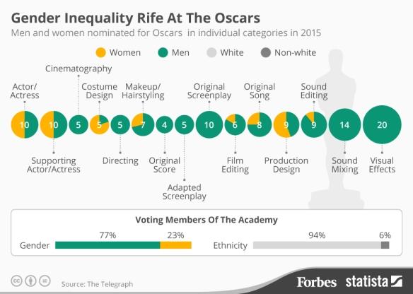 20150220_Oscars_Fo