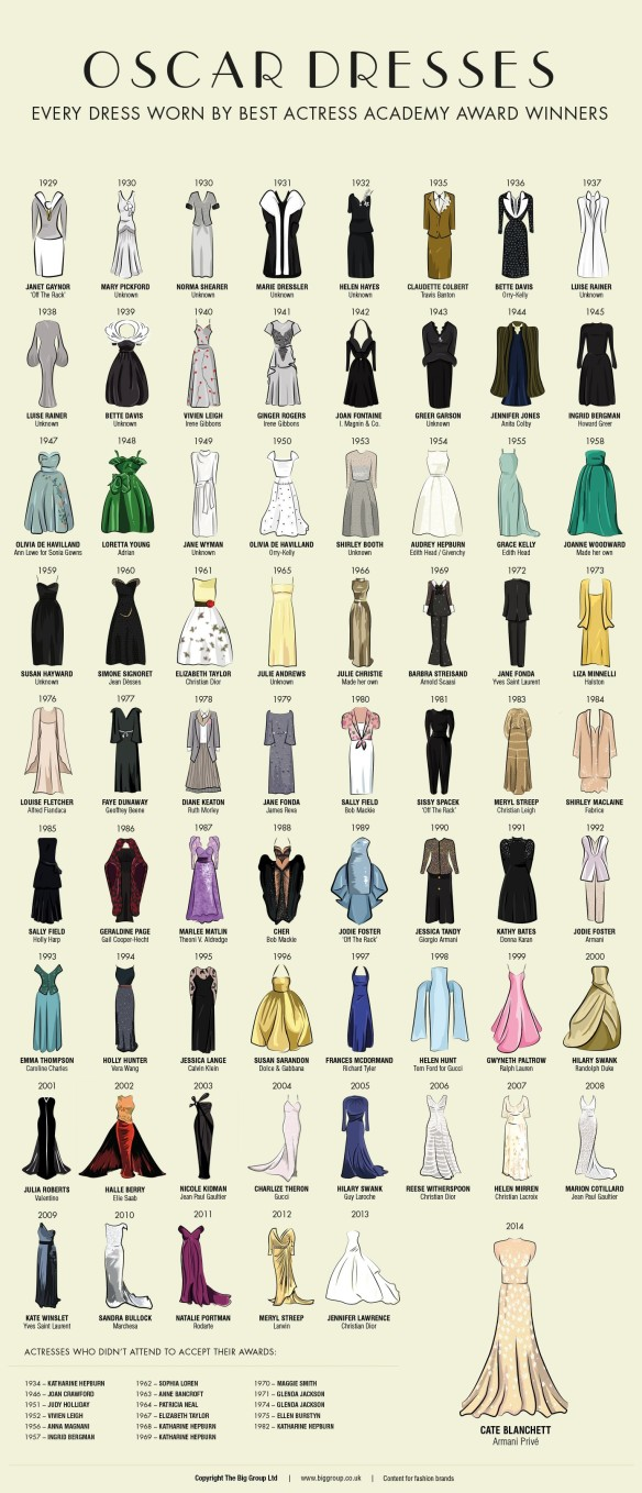Oscar-Dresses-2014-Amended-2