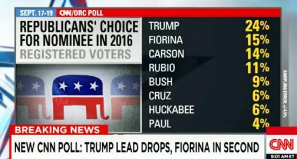 cnn_gop_poll_9_20