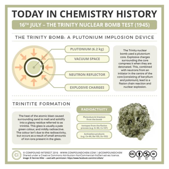 07-16-–-Trinity-Nuclear-Bomb-Test-1